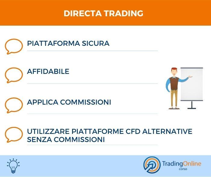 Directa Trading caratteristiche