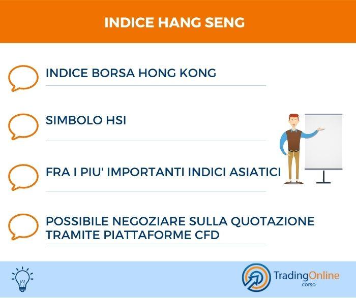 Indice Hang Seng