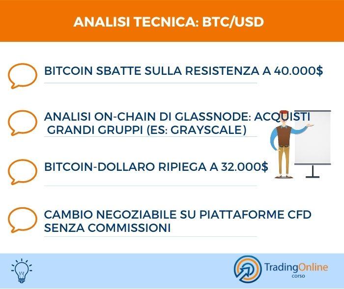 Analisi tecnica BTC/USD - 21 Gennaio 2021
