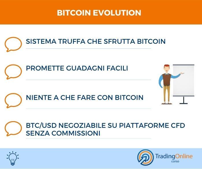Bitcoin Evolution Recensione