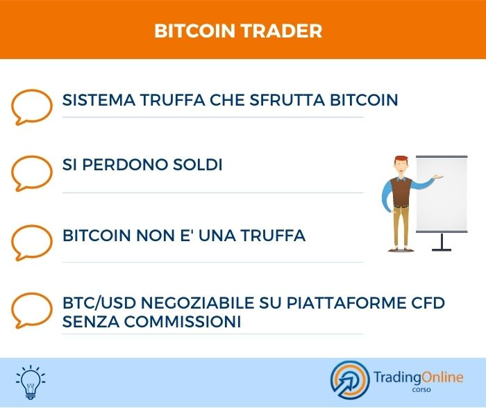 Bitvoin trader Recensione
