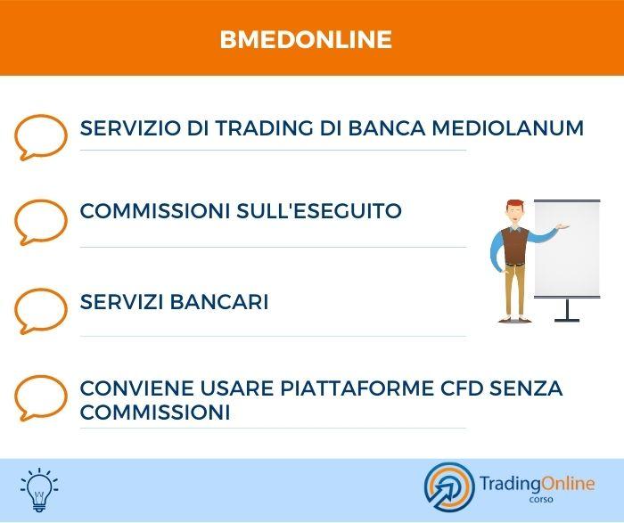 Bmedonline