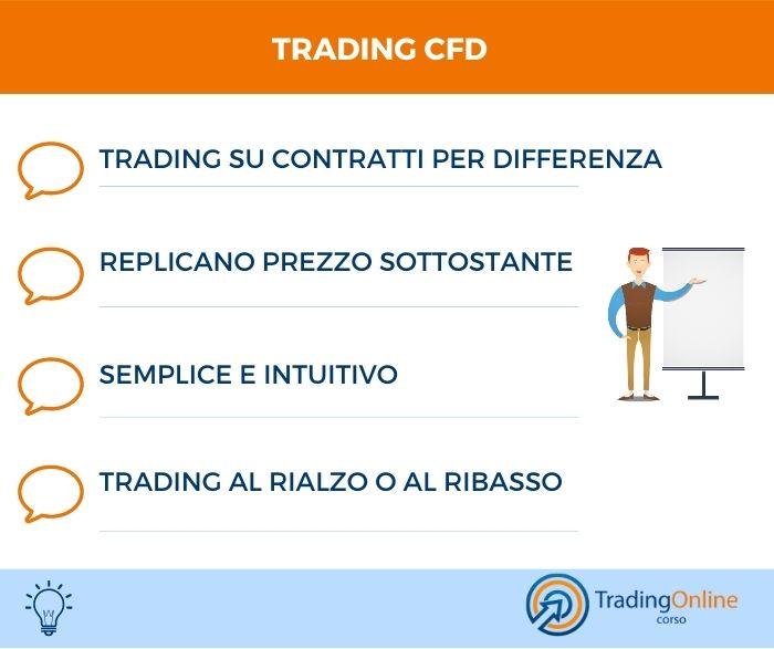 Trading CFD Vantaggi