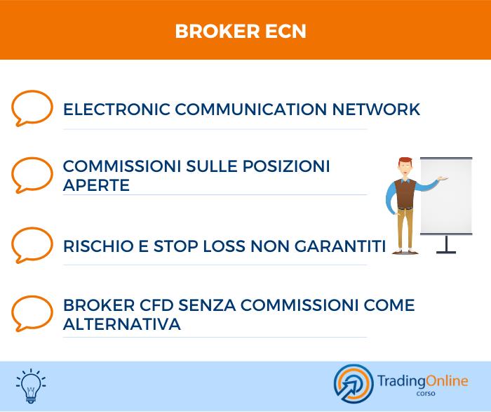 Broker ECN caratteristiche