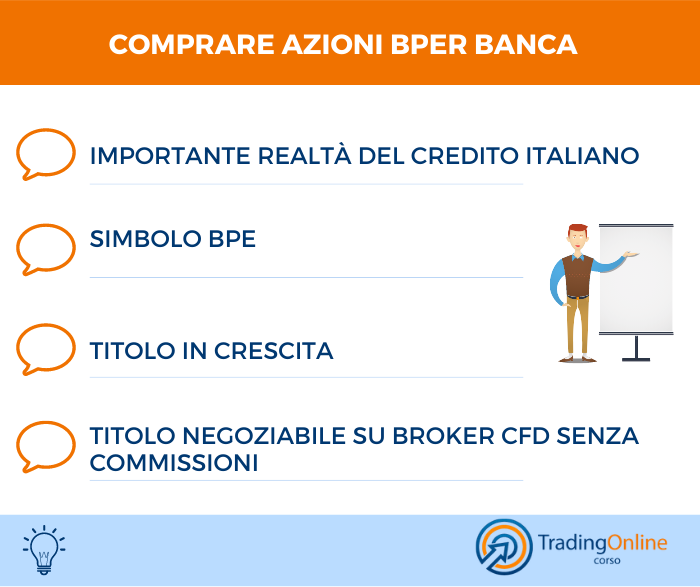 Comprare azioni BPER Banca