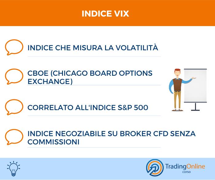 Indice VIX come funziona