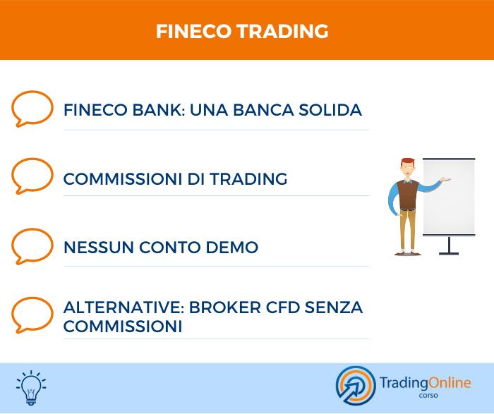 Fineco Trading recensione