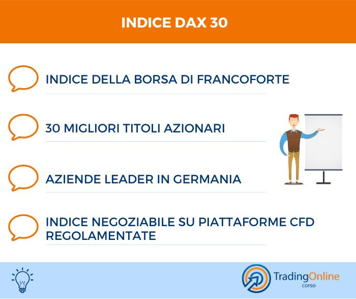 Indice DAX 30