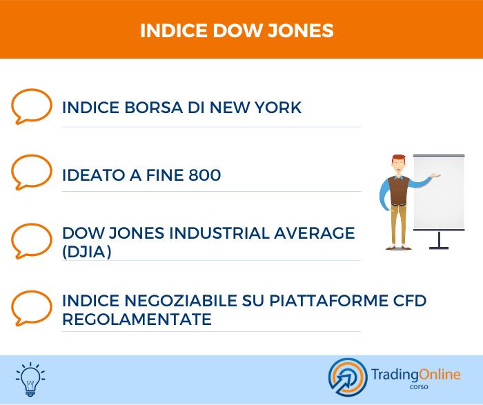 Indice Dow Jones