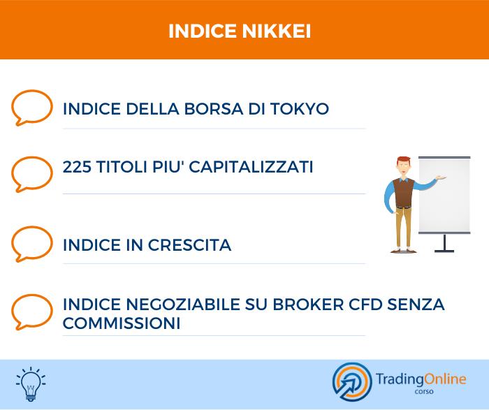 Nikkei - Infografica