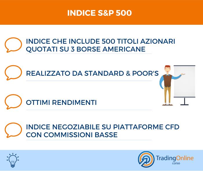 Indice S&P500 - Caratteristiche