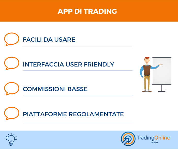 App di Trading