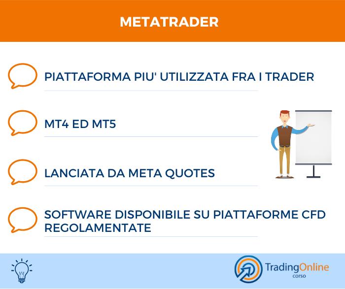 Metatrader Infografica