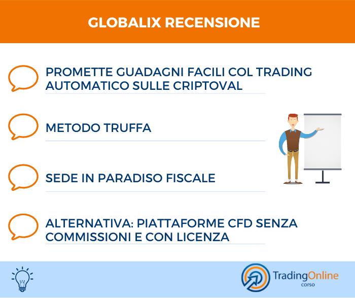 Globalix recensione