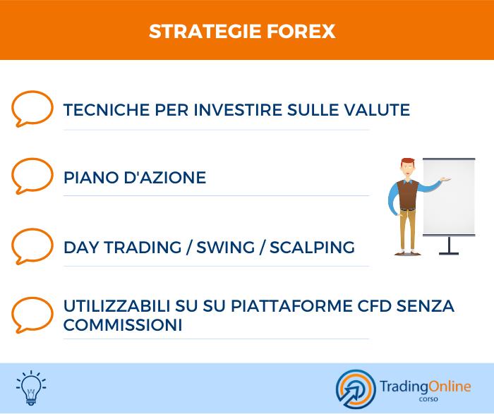 Strategie Forex