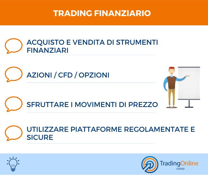 Trading finanziario: riepilogo