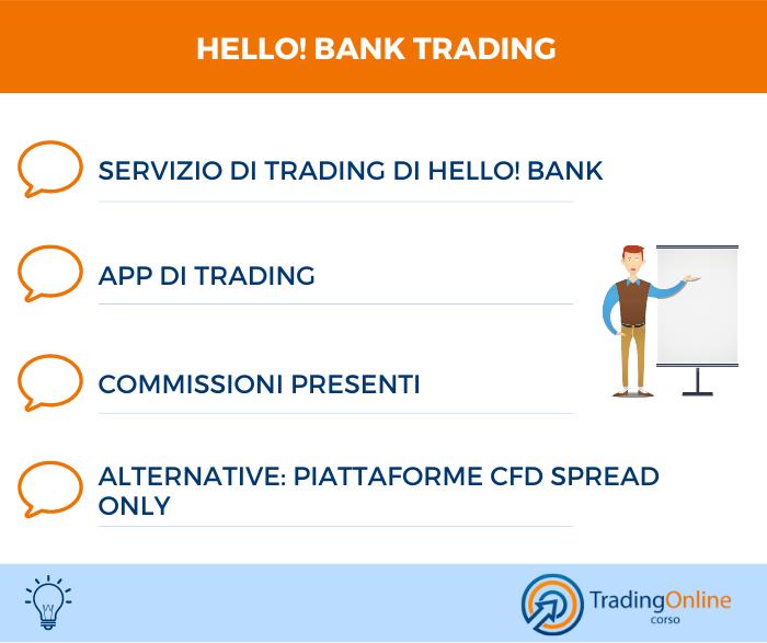 Hello Bank Trading - Riepilogo